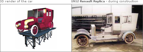 3D render of the car & 1912 Reanault Replica